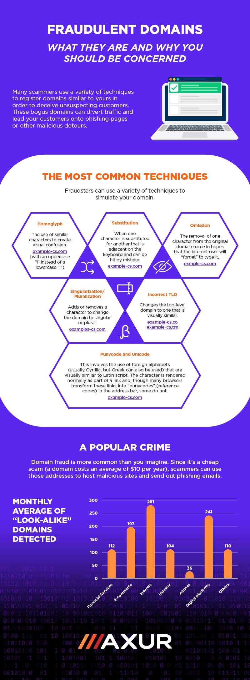 (EN)The Hack - Axur Infográfico 7