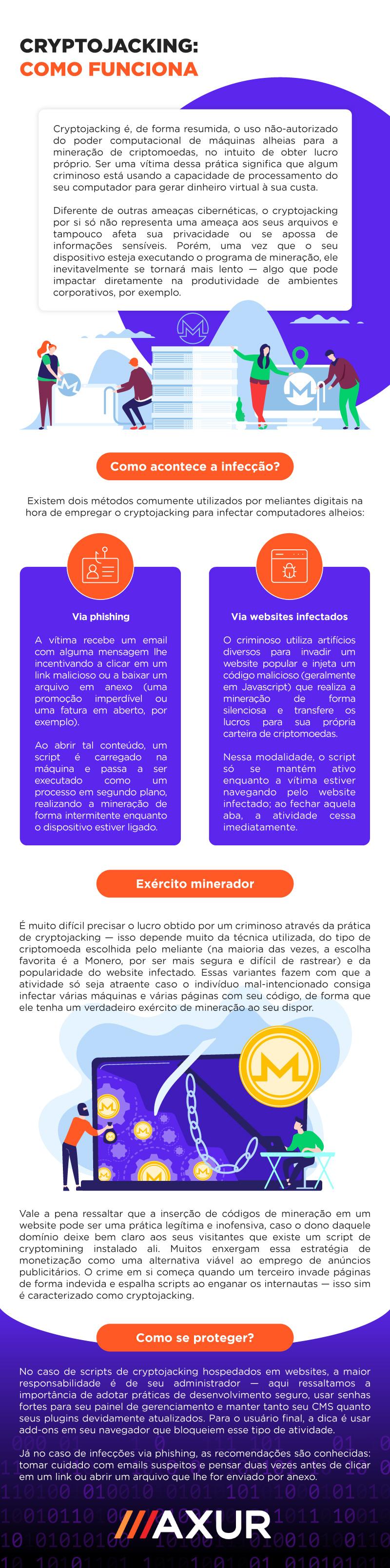 Axur - 10o Infográfico - Ajustado